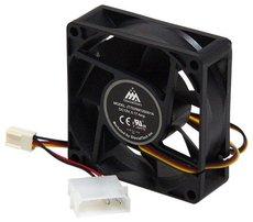 Вентилятор для корпуса GlacialTech IceWind 7025