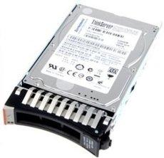 Жесткий диск 1Tb SATA-III Lenovo (7XB7A00036)