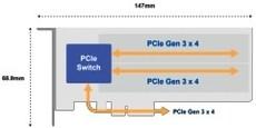 Жесткий диск 2.4Tb SAS Dell (400-BBFV)